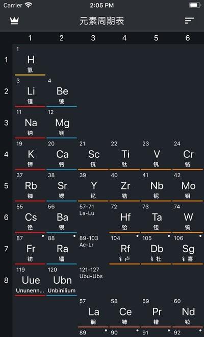 元素周期表 2021APP