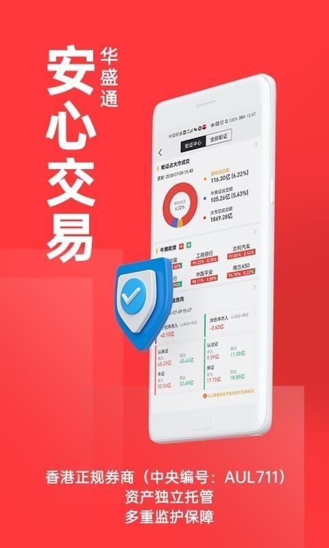 华盛通港股美股(图2)